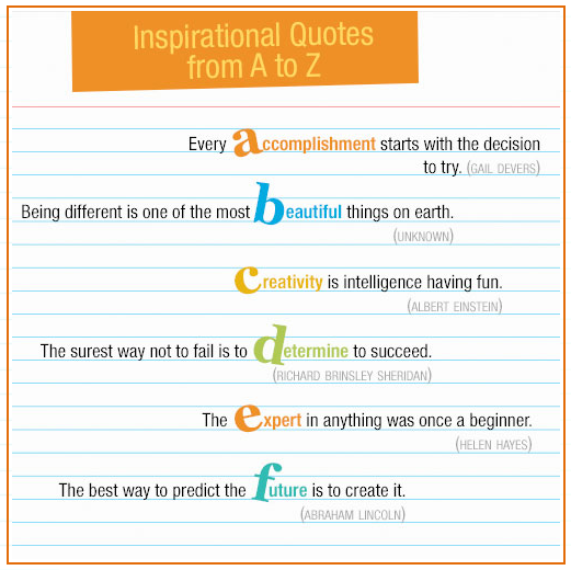 Inspiring student quotes from a to z